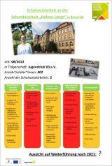 b_160_238_16777215_00_images_stories_Schulsozialarbeit_2020_Plakate-SSA_Gesicht-zeigen_SSA-Sek_HeLa_BTF_BildSSA_2.jpg